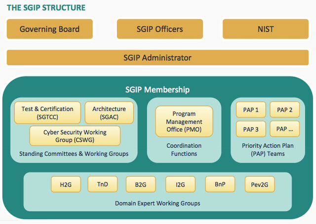 File:SGIP.jpg