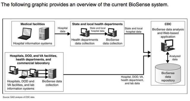 File:Biosense.png