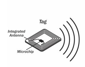 File:RFID tag.jpg