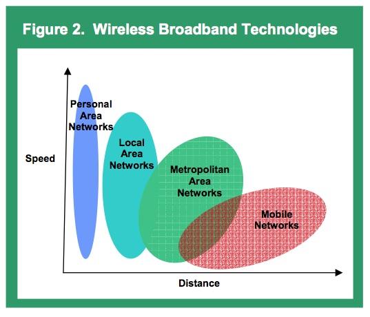 File:Broadband.jpg