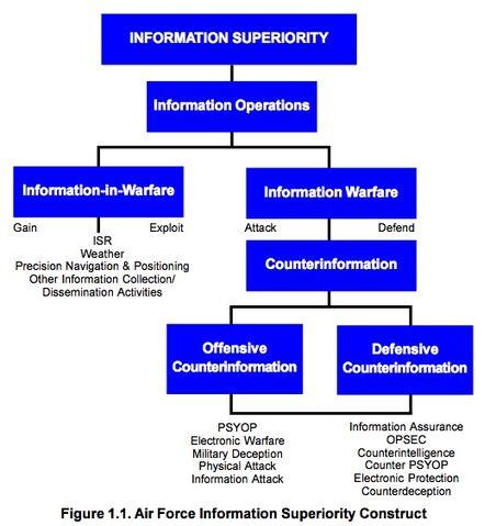 File:InfoSuperiority.jpg