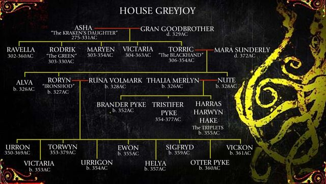 File:Greyjoy Family Tree.jpg