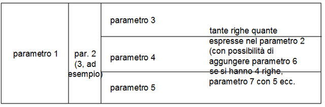 File:Template cento.png