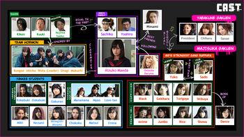 Majisuka-Correlation-Chart
