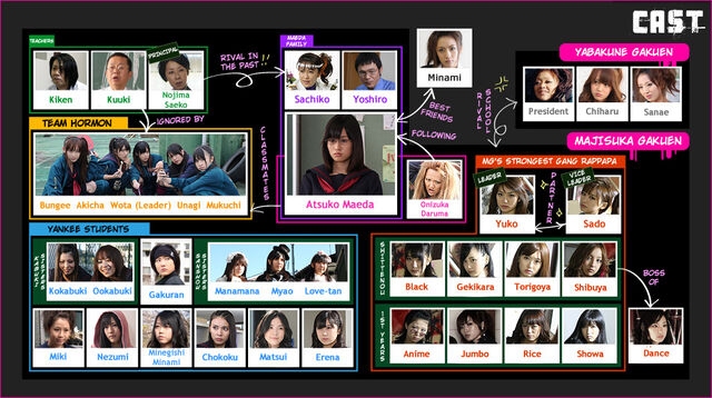 File:Majisuka-Correlation-Chart.jpg