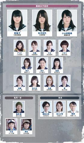 File:Sailorzombie-chart.jpg