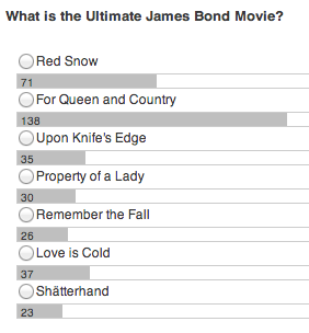 File:Bond Contest poll results.png