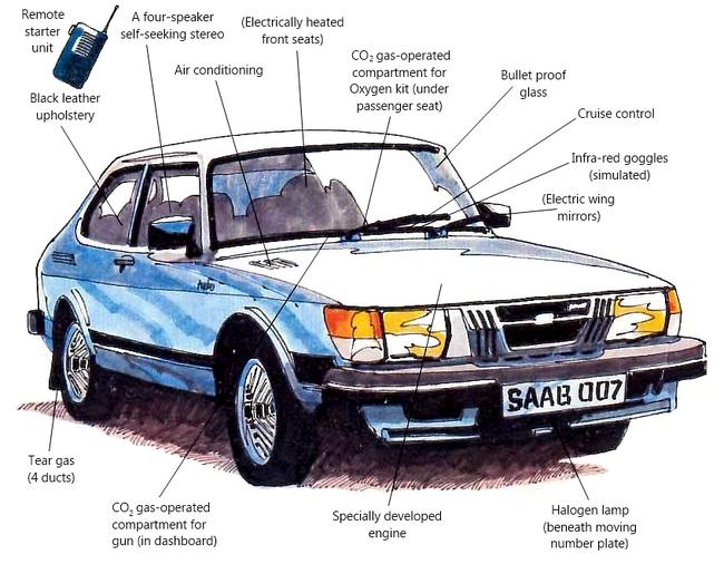 Saab 900 Cutout