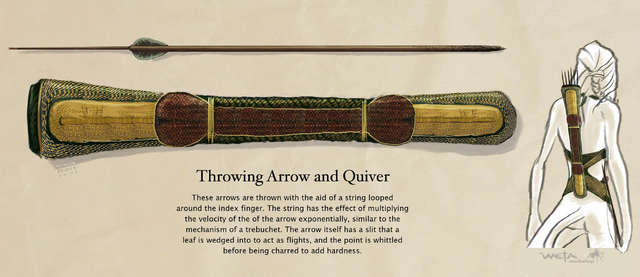 File:Throwing Arrow.png