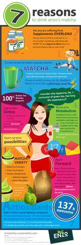 File:Infographic-Green-Tea-Matcha.jpg