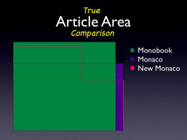 ファイル:Area-comparison.jpg