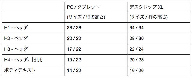 ファイル:タイポグラフィ.png