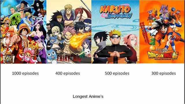 File:Maybe Longest Anime 2016 best anime.jpg