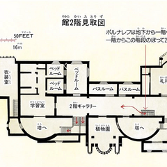 Layout of the 2nd floor