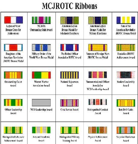 File:MCJROTC Ribbons.jpg