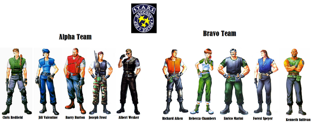 File:S.T.A.R.S. 2.png