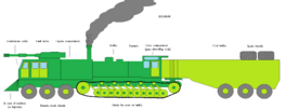 Steampunk badass train
