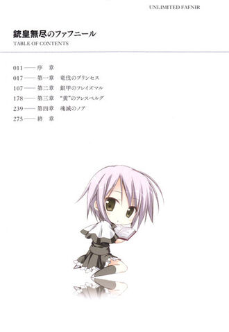 File:UnlimitedFafnir v04 Table of Contents.jpg