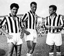 Lista zawodników Juventusu Turyn