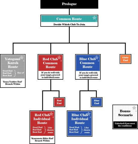 File:Gakuen K chart.jpg