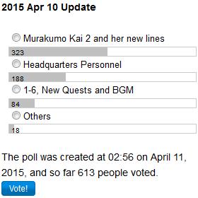 PollResult 2015 Apr 10 Update