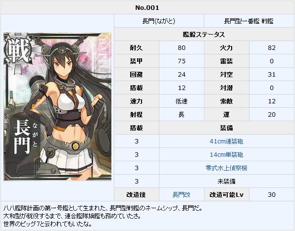 File:Nagato info wikiwiki.jpg