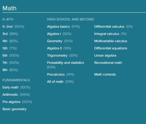 File:Math overview.jpg