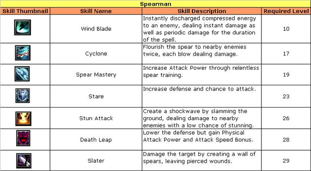 File:Spearman.png