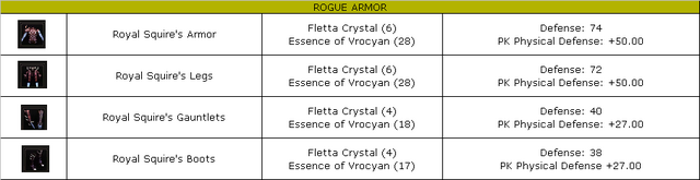 File:PK Armor Rogue.png