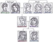 Selwyn-days family tree