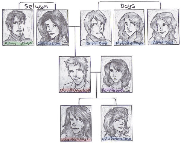 File:Selwyn-days family tree.jpg