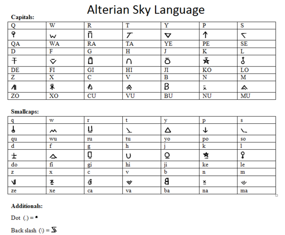 File:Alterianskylanguage.png