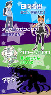 The Characters from the game featuring Garuru bot