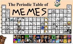 Periodic table memes