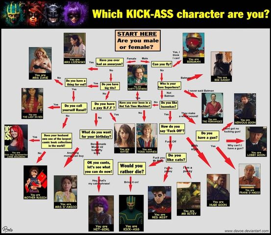 File:Which kick ass character are you by davoe-d4v3j6z.jpg