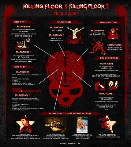 File:Kfvskf2 infographic.jpg