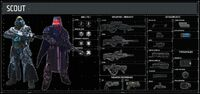 Killzone Shadow Fall Scout Class