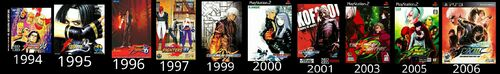 The King of Fighters Timeline