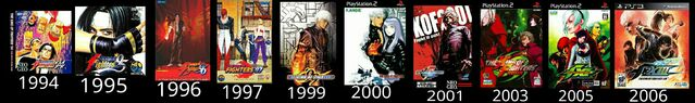 File:The King of Fighters chronology.jpg