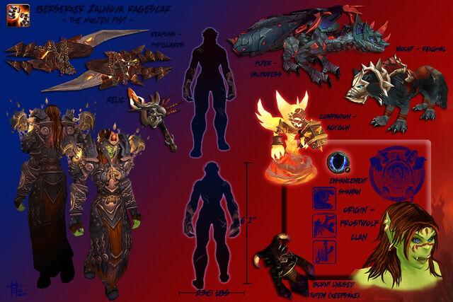 File:Zalnova - Character Sheet.jpg