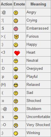 File:Emote List.png