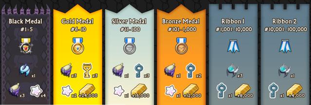 File:MMB Rewards.png