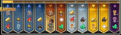 Troll King Reward Tiers