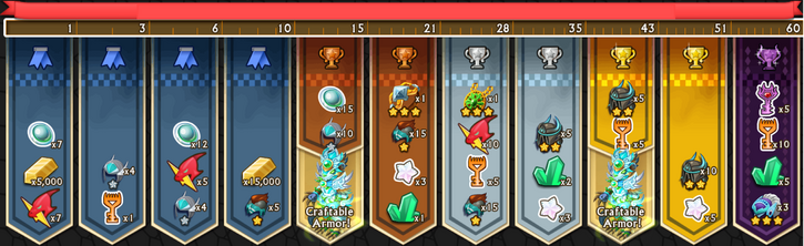 Chronohog's Rewards