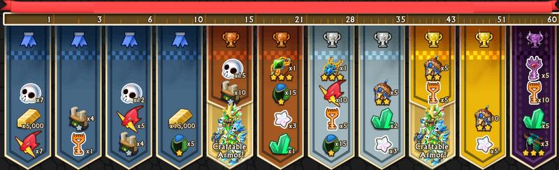 Pine Ent's Rewards
