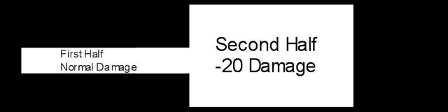 File:Rangemeter.png