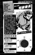 Homura Character Profile