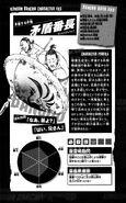 Shirou and Shidou Character Profile
