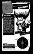 Rai Character Profile
