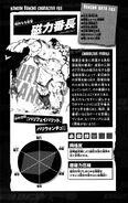 Masaki Character Profile